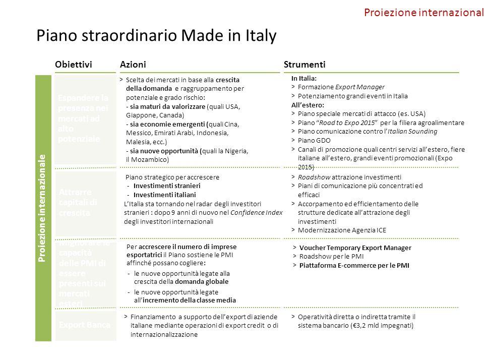 Espandere la presenza nei mercati ad alto potenziale Attrarre capitali di crescita > Scelta dei mercati in base alla crescita della domanda e raggruppamento per potenziale e grado rischio: - sia maturi da valorizzare (quali USA, Giappone, Canada) - sia economie emergenti (quali Cina, Messico, Emirati Arabi, Indonesia, Malesia, ecc.) - sia nuove opportunità (quali la Nigeria, il Mozambico) In Italia: > Formazione Export Manager > Potenziamento grandi eventi in Italia All'estero: > Piano speciale mercati di attacco (es.