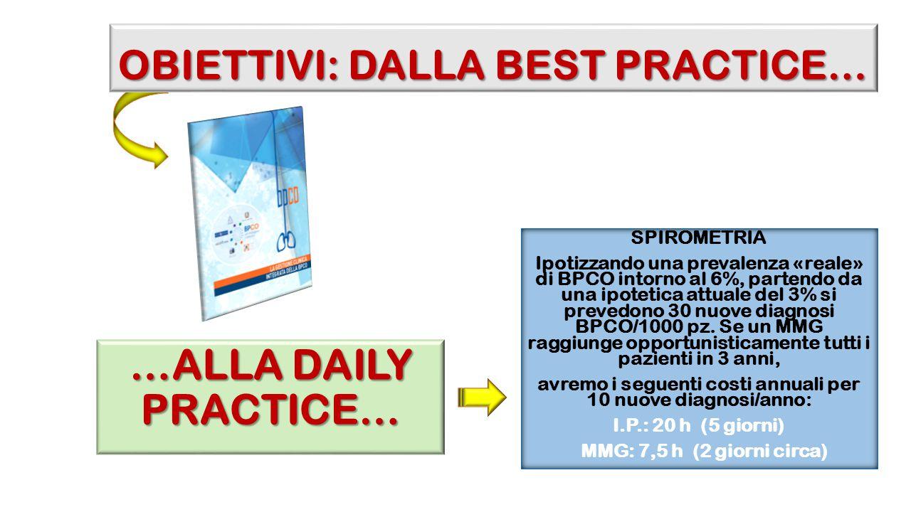 OBIETTIVI: DALLA BEST PRACTICE… …ALLA DAILY PRACTICE… SPIROMETRIA Ipotizzando una prevalenza «reale» di BPCO intorno al 6%, partendo da una ipotetica
