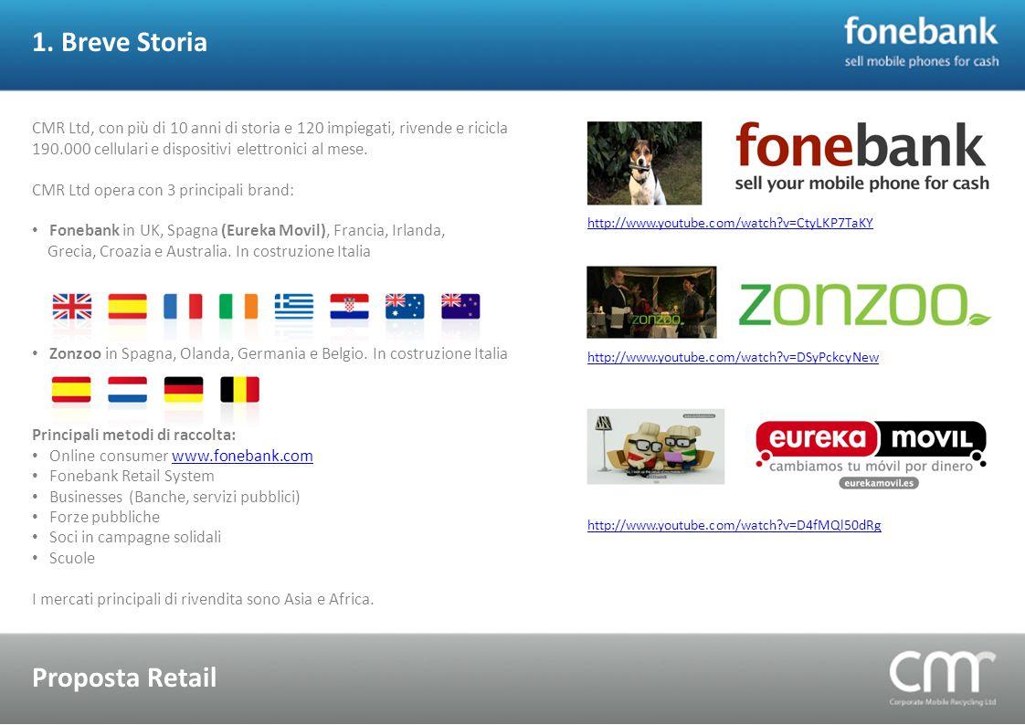 1. Breve Storia Proposta Retail http://www.youtube.com/watch?v=CtyLKP7TaKY http://www.youtube.com/watch?v=DSyPckcyNew http://www.youtube.com/watch?v=D