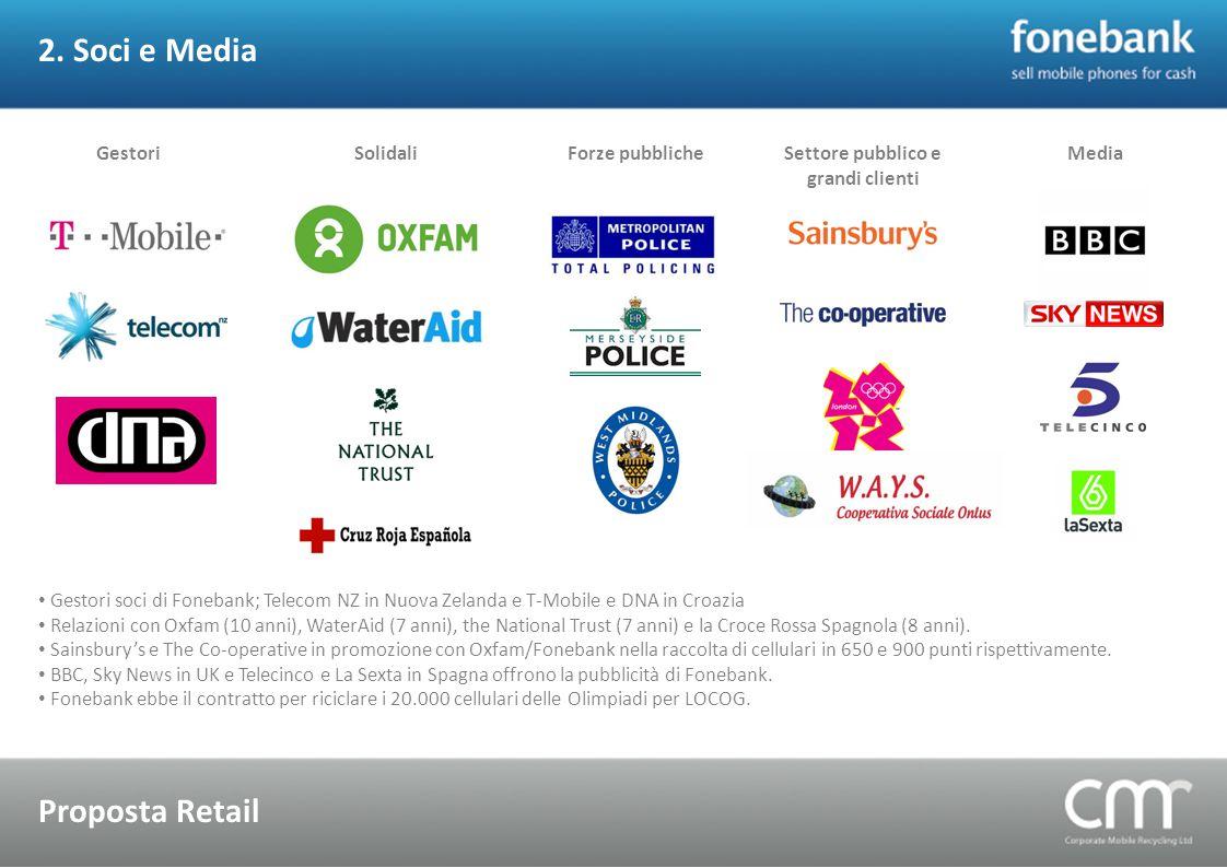 2. Soci e Media Proposta Retail GestoriSolidaliForze pubblicheSettore pubblico e grandi clienti Media Gestori soci di Fonebank; Telecom NZ in Nuova Ze