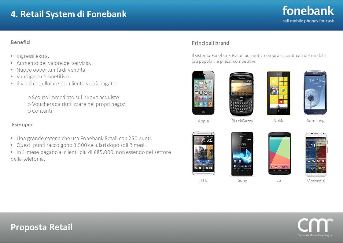 4. Retail System di Fonebank Proposta Retail Benefici Ingressi extra. Aumento del valore del servizio. Nuove opportunità di vendita. Vantaggio competi