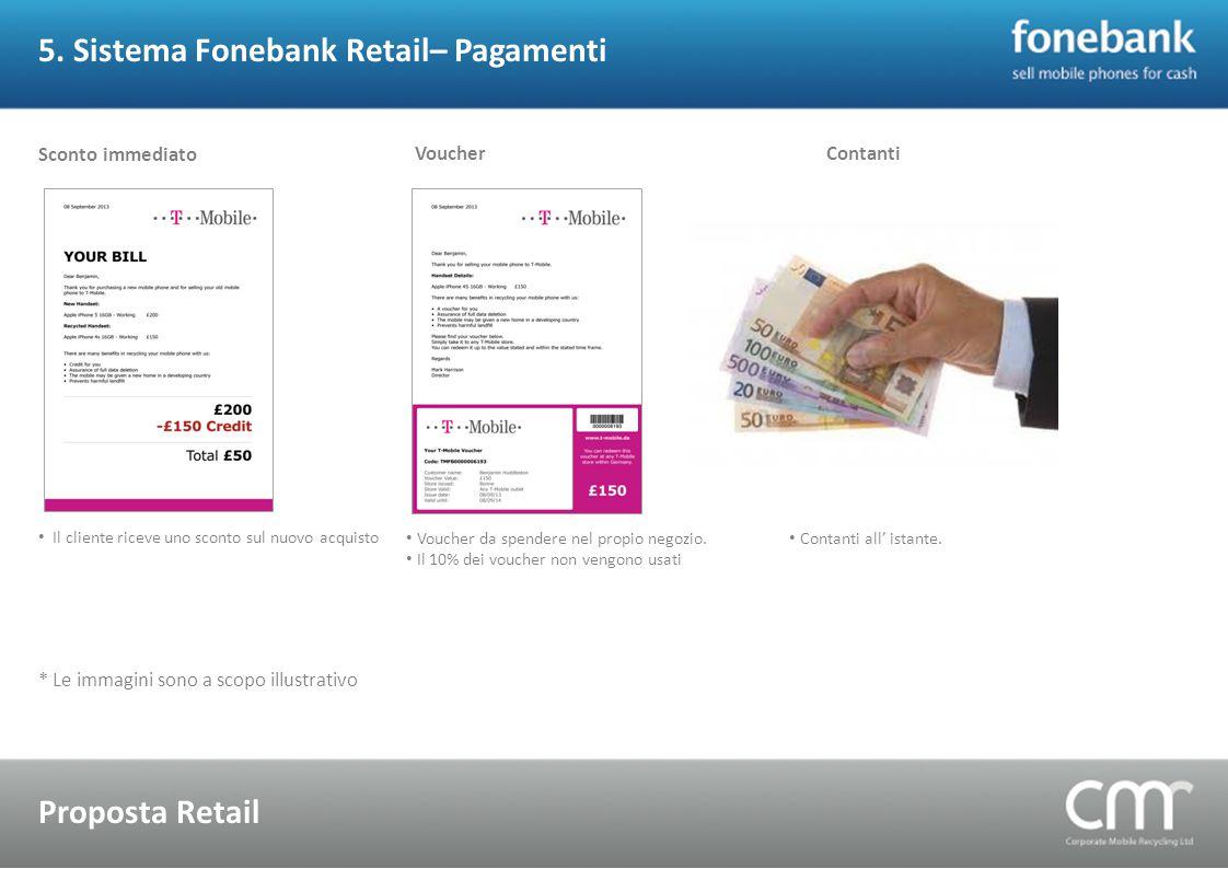 5. Sistema Fonebank Retail– Pagamenti Proposta Retail Sconto immediato Il cliente riceve uno sconto sul nuovo acquisto VoucherContanti * Le immagini s