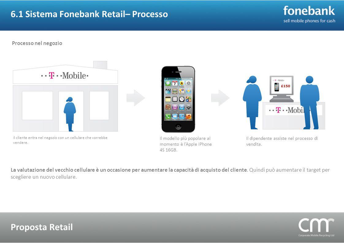 6.1 Sistema Fonebank Retail– Processo Proposta Retail Processo nel negozio La valutazione del vecchio cellulare è un occasione per aumentare la capacità di acquisto del cliente.