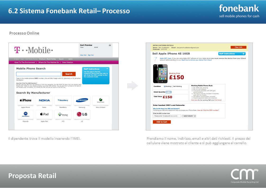 6.2 Sistema Fonebank Retail– Processo Proposta Retail Il dipendente trova il modello inserendo l'IMEI. Processo Online Prendiamo il nome, indirizzo, e