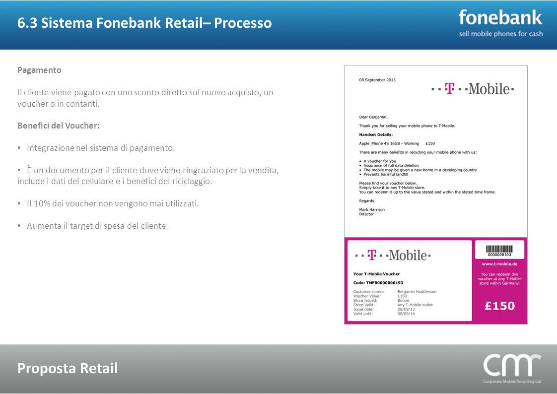 6.3 Sistema Fonebank Retail– Processo Proposta Retail Pagamento Il cliente viene pagato con uno sconto diretto sul nuovo acquisto, un voucher o in contanti.