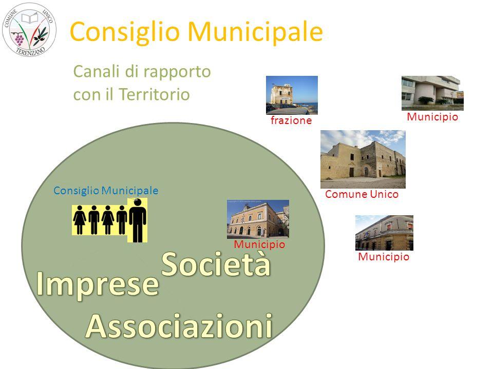Consiglio Municipale Canali di rapporto con il Territorio Comune Unico frazione Municipio