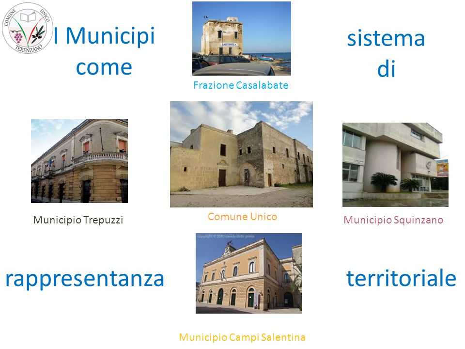 I Municipi come sistema di territorialerappresentanza Comune Unico Frazione Casalabate Municipio SquinzanoMunicipio Trepuzzi Municipio Campi Salentina