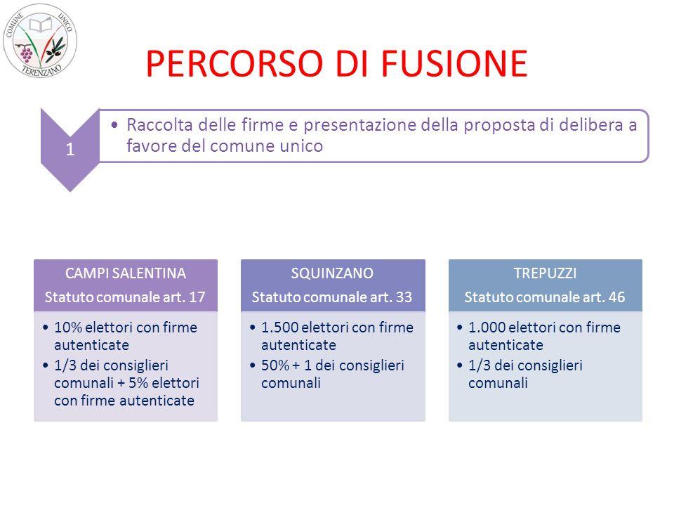 PERCORSO DI FUSIONE CAMPI SALENTINA Statuto comunale art.