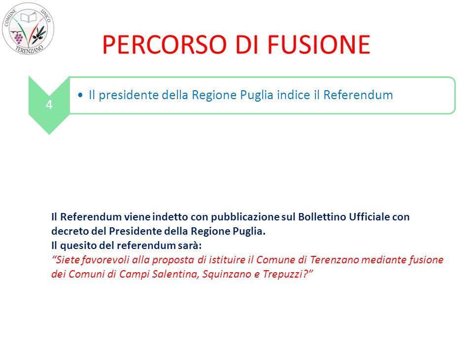 PERCORSO DI FUSIONE Il Referendum viene indetto con pubblicazione sul Bollettino Ufficiale con decreto del Presidente della Regione Puglia.