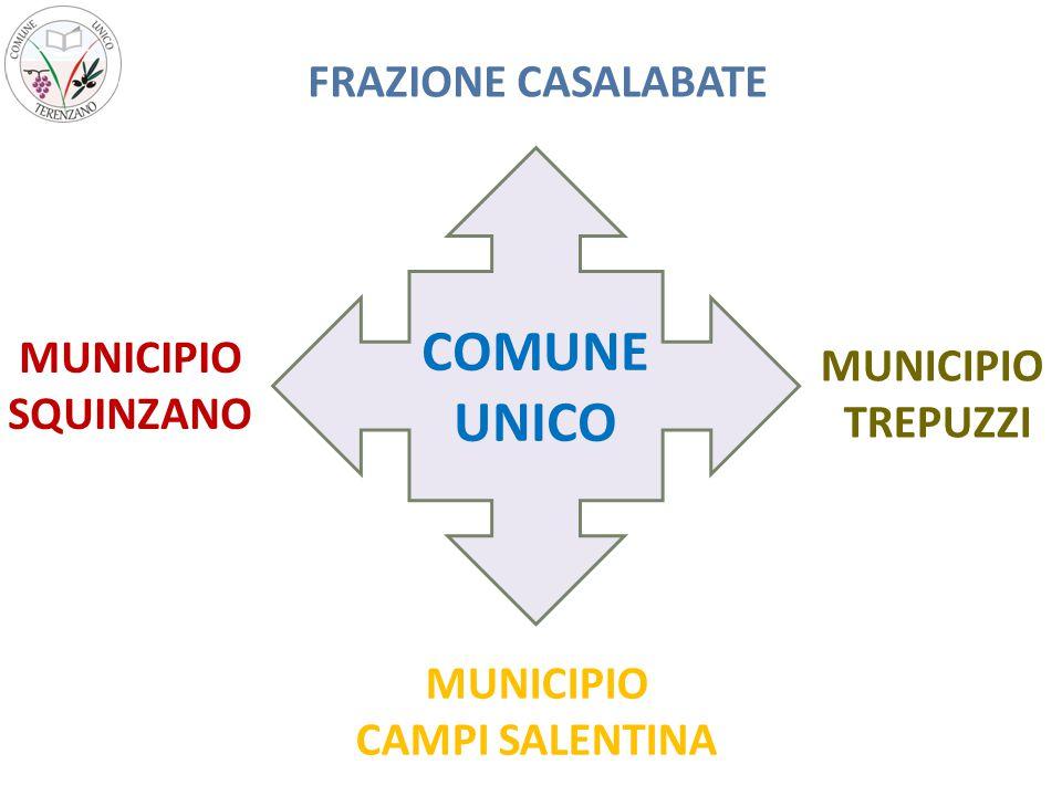 COMUNE UNICO MUNICIPIO SQUINZANO MUNICIPIO TREPUZZI MUNICIPIO CAMPI SALENTINA FRAZIONE CASALABATE
