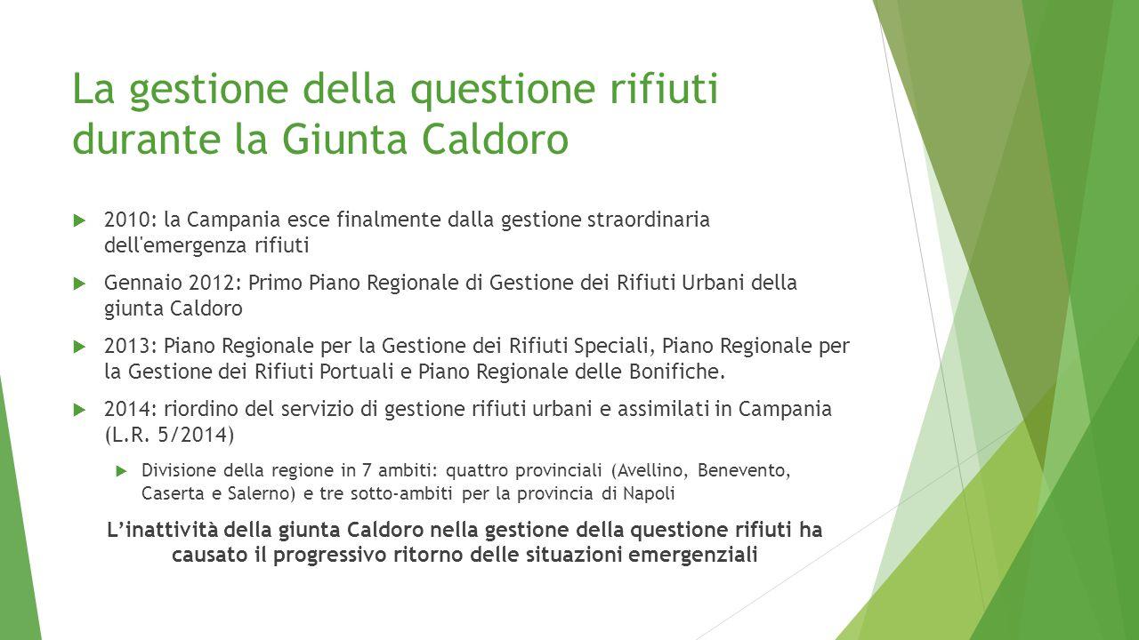 La gestione della questione rifiuti durante la Giunta Caldoro  2010: la Campania esce finalmente dalla gestione straordinaria dell'emergenza rifiuti