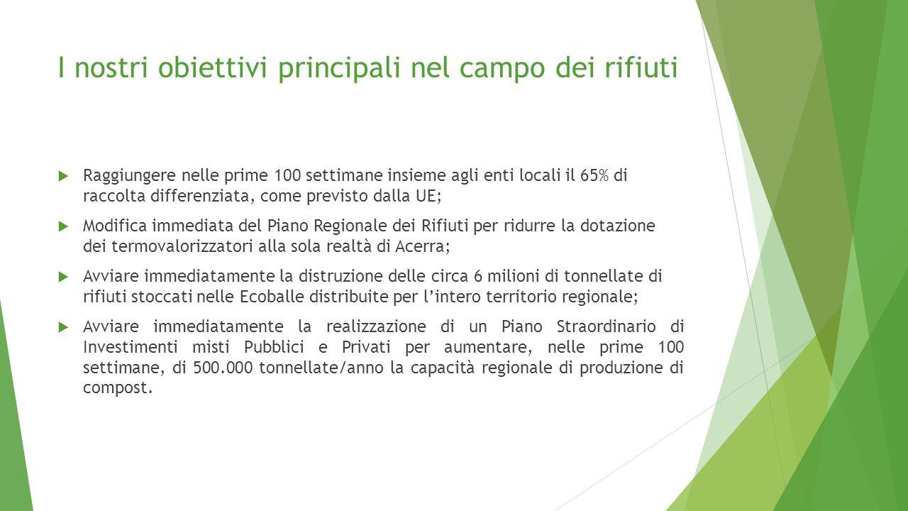 L'eliminazione delle Ecoballe in 200 settimane, creando valore ProvinciaN.