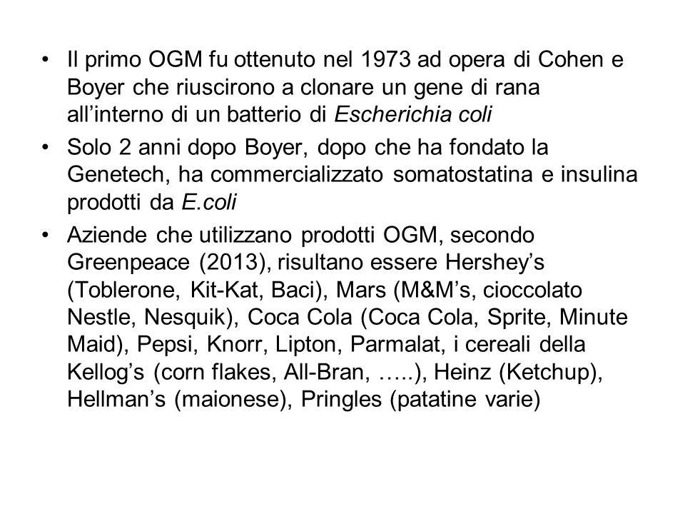Il primo OGM fu ottenuto nel 1973 ad opera di Cohen e Boyer che riuscirono a clonare un gene di rana all'interno di un batterio di Escherichia coli Solo 2 anni dopo Boyer, dopo che ha fondato la Genetech, ha commercializzato somatostatina e insulina prodotti da E.coli Aziende che utilizzano prodotti OGM, secondo Greenpeace (2013), risultano essere Hershey's (Toblerone, Kit-Kat, Baci), Mars (M&M's, cioccolato Nestle, Nesquik), Coca Cola (Coca Cola, Sprite, Minute Maid), Pepsi, Knorr, Lipton, Parmalat, i cereali della Kellog's (corn flakes, All-Bran, …..), Heinz (Ketchup), Hellman's (maionese), Pringles (patatine varie)