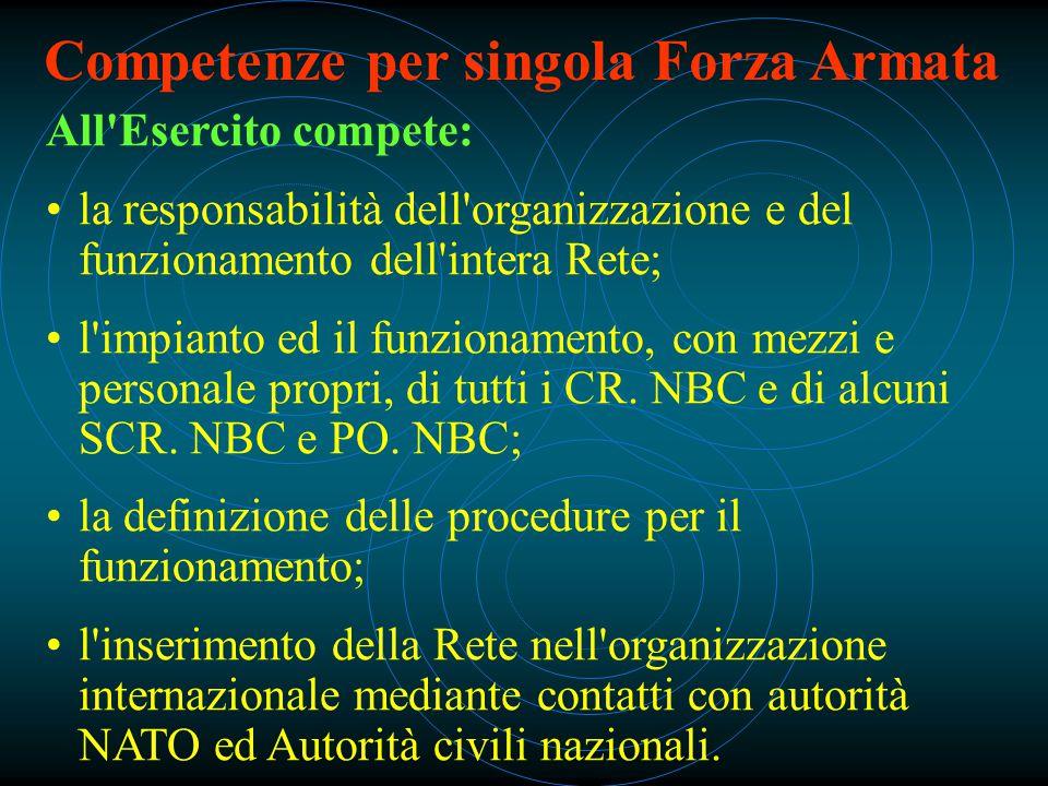 Competenze per singola Forza Armata All Esercito compete: la responsabilità dell organizzazione e del funzionamento dell intera Rete; l impianto ed il funzionamento, con mezzi e personale propri, di tutti i CR.