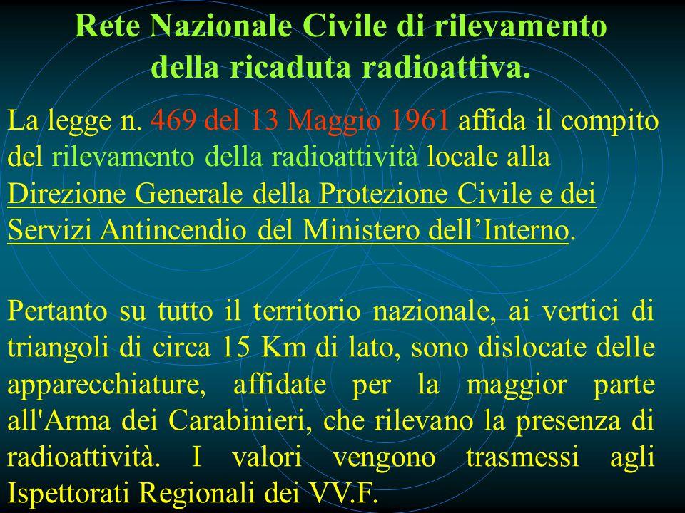 Rete Nazionale Civile di rilevamento della ricaduta radioattiva.