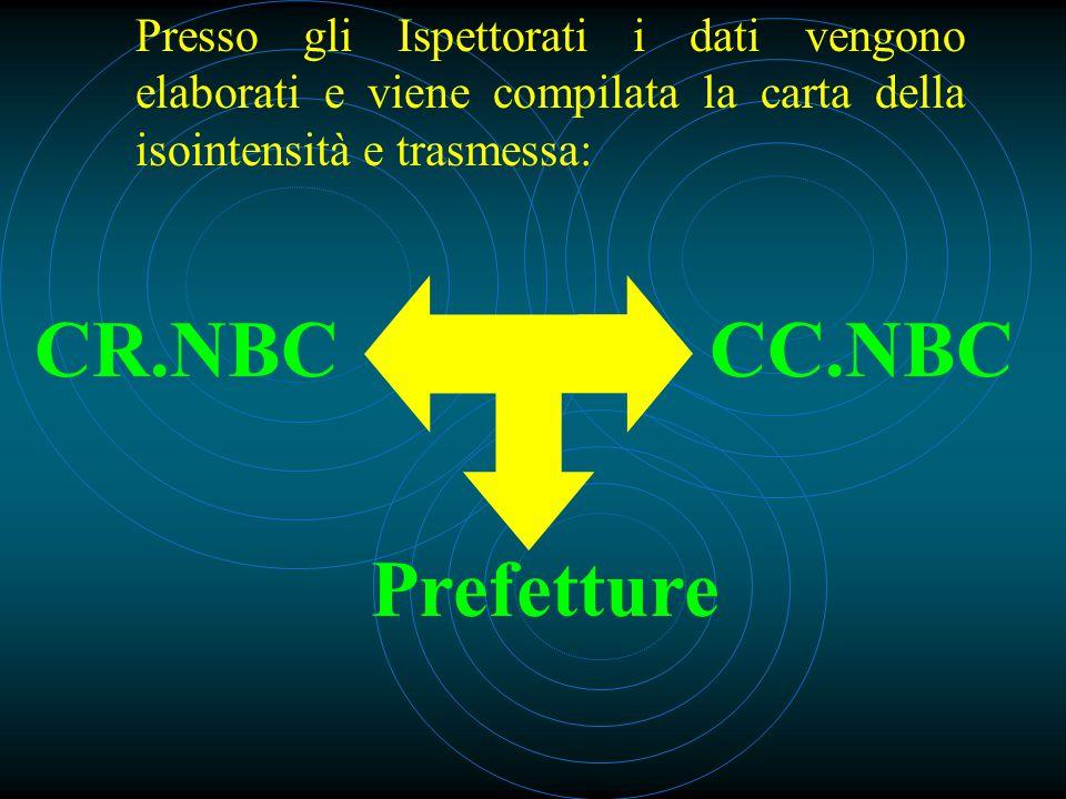 Presso gli Ispettorati i dati vengono elaborati e viene compilata la carta della isointensità e trasmessa: Prefetture CR.NBCCC.NBC