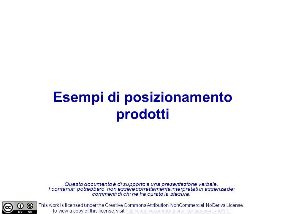 Esempi di posizionamento prodotti Questo documento è di supporto a una presentazione verbale. I contenuti potrebbero non essere correttamente interpre