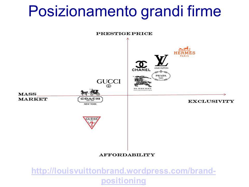 http://louisvuittonbrand.wordpress.com/brand- positioning Posizionamento grandi firme