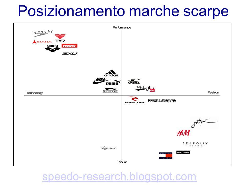 Posizionamento marche scarpe speedo-research.blogspot.com