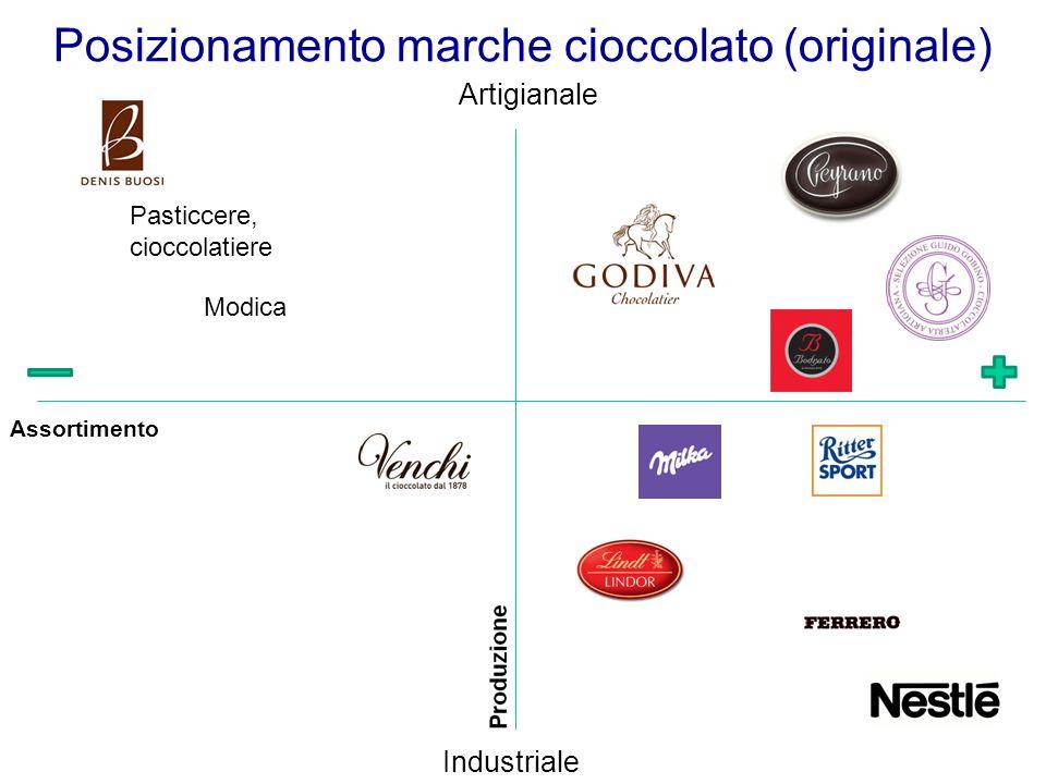 Posizionamento marche cioccolato (originale) Artigianale Industriale Assortimento Pasticcere, cioccolatiere Modica
