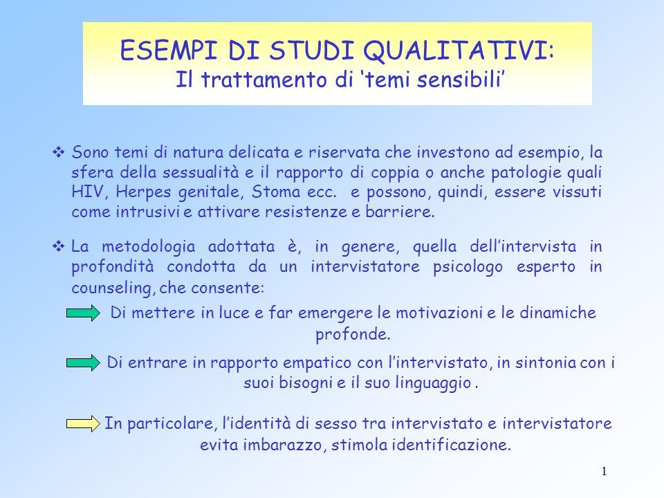 12 La metodologia di ricerca adottata Interviste in profondità Presso Central Location  15 neurologi  15 medici di base  15 psichiatri  Città campione: Roma, Milano