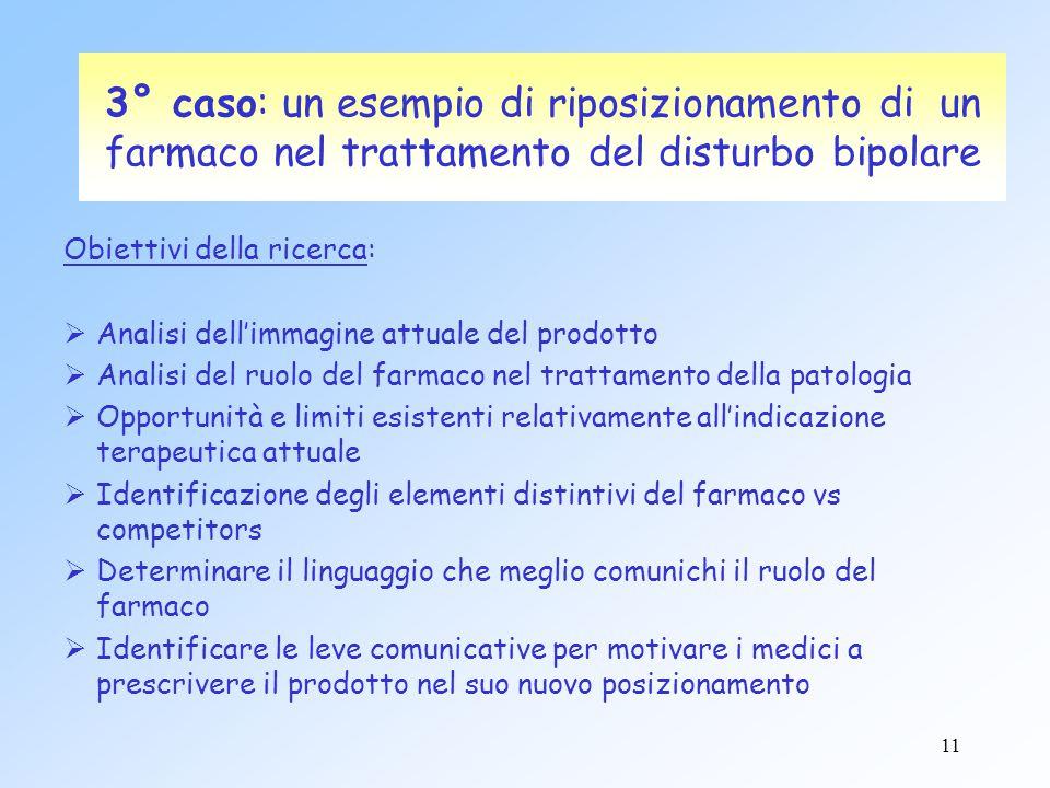 11 3° caso: un esempio di riposizionamento di un farmaco nel trattamento del disturbo bipolare Obiettivi della ricerca:  Analisi dell'immagine attual