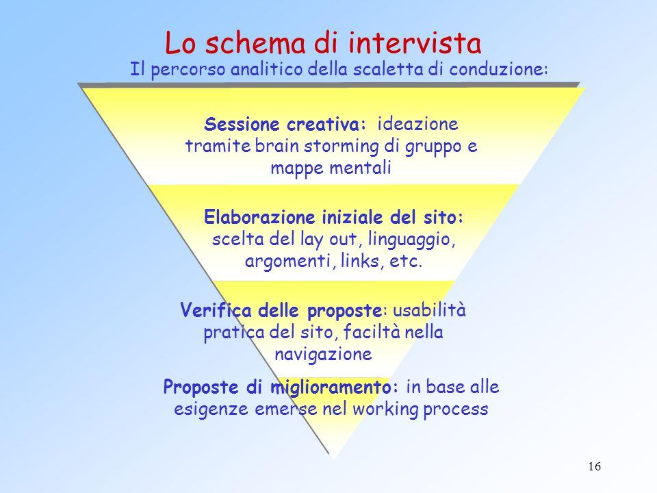 16 Lo schema di intervista Il percorso analitico della scaletta di conduzione: Elaborazione iniziale del sito: scelta del lay out, linguaggio, argomen