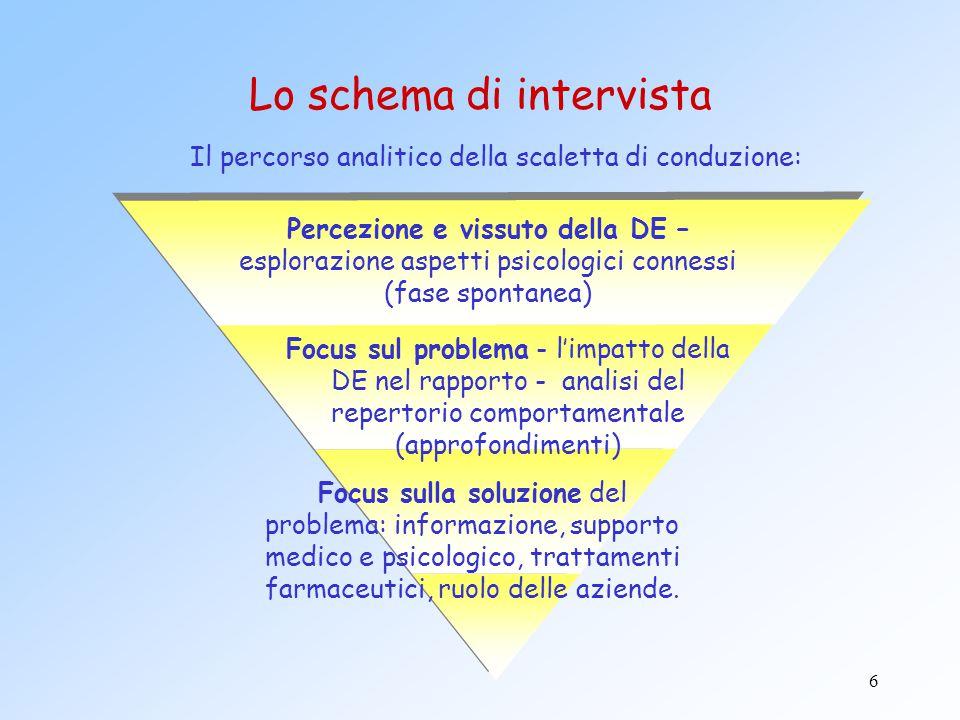 6 Lo schema di intervista Il percorso analitico della scaletta di conduzione: Focus sul problema - l'impatto della DE nel rapporto - analisi del reper