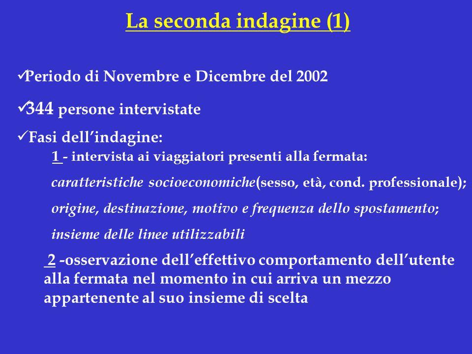 La seconda indagine (1) Periodo di Novembre e Dicembre del 2002 344 persone intervistate Fasi dell'indagine: 1 - intervista ai viaggiatori presenti alla fermata: caratteristiche socioeconomiche (sesso, età, cond.
