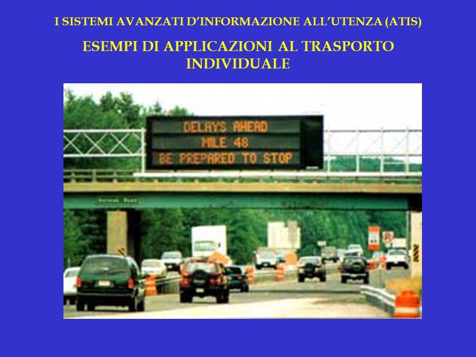 I SISTEMI AVANZATI D'INFORMAZIONE ALL'UTENZA (ATIS) ESEMPI DI APPLICAZIONI AL TRASPORTO INDIVIDUALE