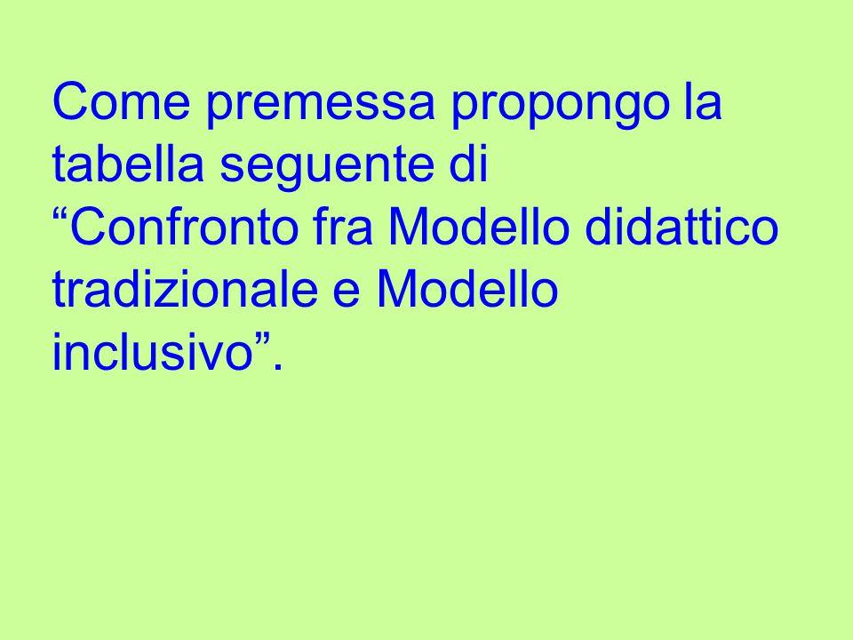 Come premessa propongo la tabella seguente di Confronto fra Modello didattico tradizionale e Modello inclusivo .