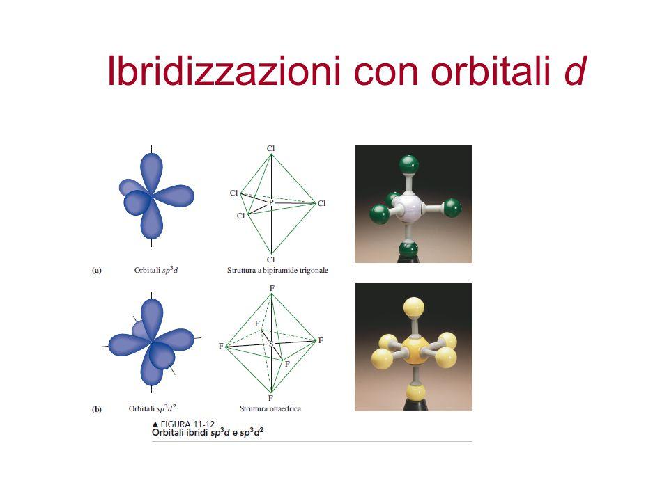 Ibridizzazioni con orbitali d