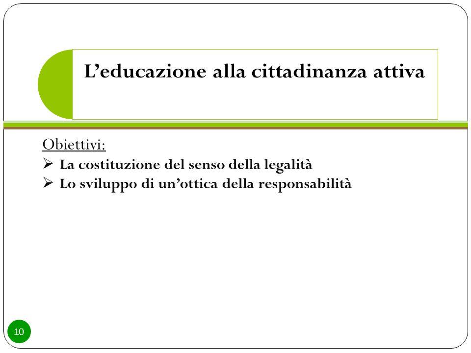 L'educazione alla cittadinanza attiva Obiettivi:  La costituzione del senso della legalità  Lo sviluppo di un'ottica della responsabilità 10