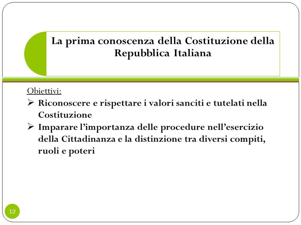 La prima conoscenza della Costituzione della Repubblica Italiana Obiettivi:  Riconoscere e rispettare i valori sanciti e tutelati nella Costituzione  Imparare l'importanza delle procedure nell'esercizio della Cittadinanza e la distinzione tra diversi compiti, ruoli e poteri 12