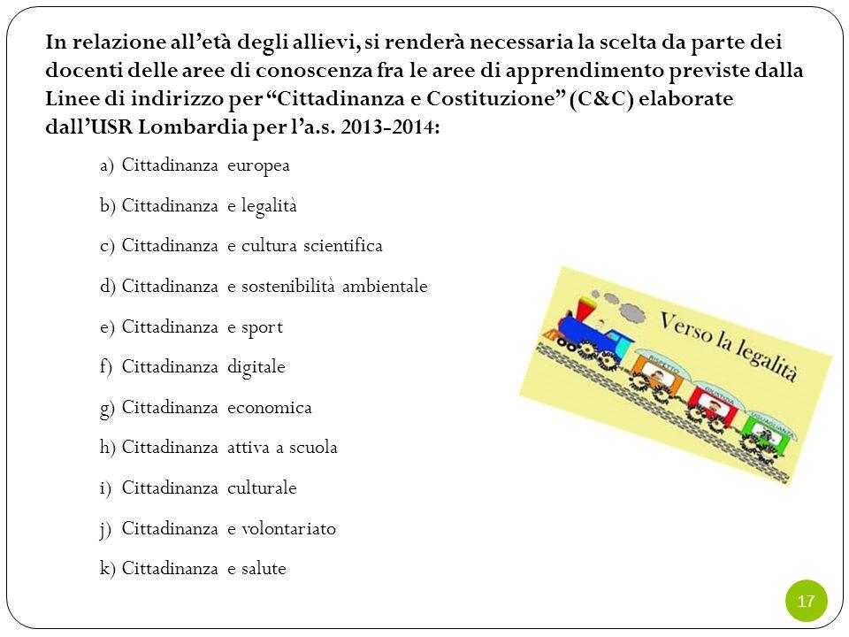 In relazione all'età degli allievi, si renderà necessaria la scelta da parte dei docenti delle aree di conoscenza fra le aree di apprendimento previste dalla Linee di indirizzo per Cittadinanza e Costituzione (C&C) elaborate dall'USR Lombardia per l'a.s.
