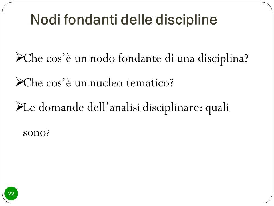 Nodi fondanti delle discipline  Che cos'è un nodo fondante di una disciplina.