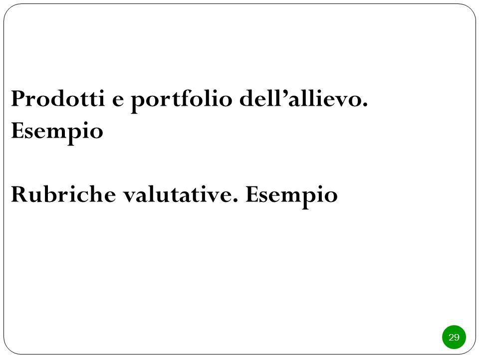 29 Prodotti e portfolio dell'allievo. Esempio Rubriche valutative. Esempio