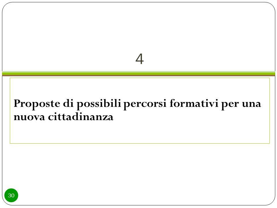 4 30 Proposte di possibili percorsi formativi per una nuova cittadinanza