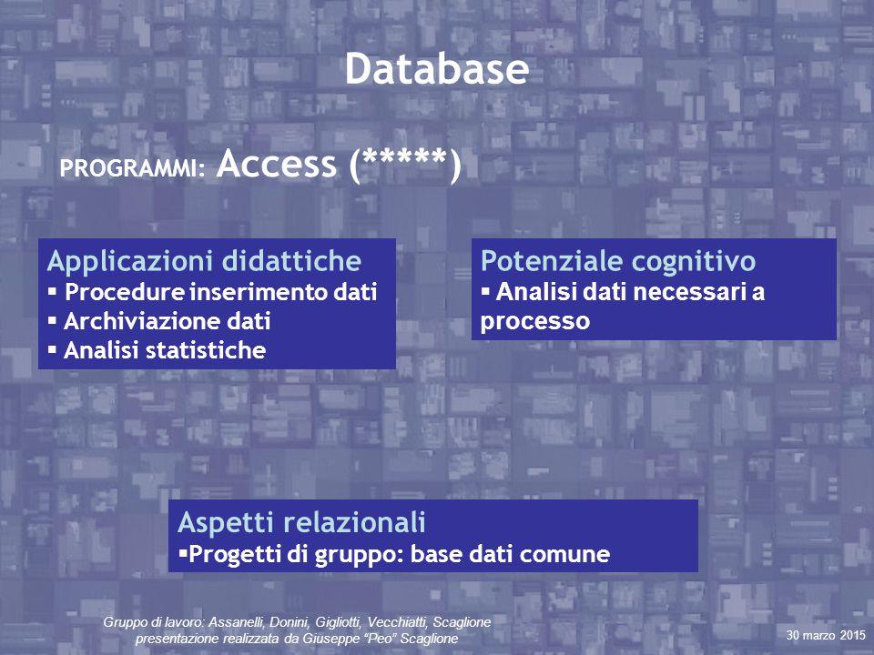 """30 marzo 2015 Gruppo di lavoro: Assanelli, Donini, Gigliotti, Vecchiatti, Scaglione presentazione realizzata da Giuseppe """"Peo"""" Scaglione Database PROG"""