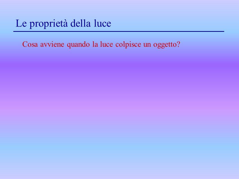 Le proprietà della luce Cosa avviene quando la luce colpisce un oggetto?
