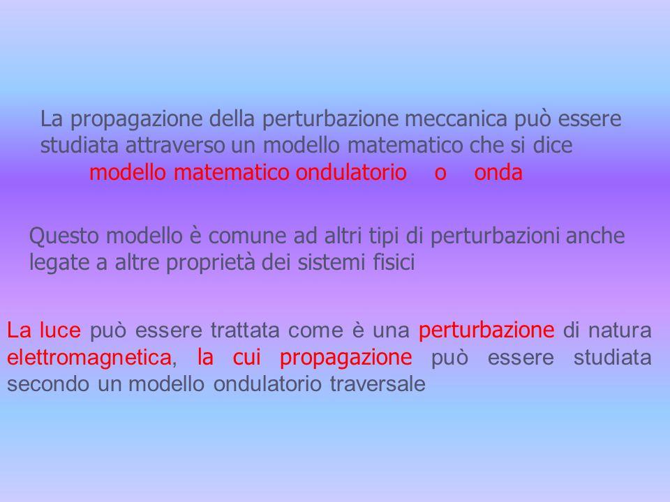 La propagazione della perturbazione meccanica può essere studiata attraverso un modello matematico che si dice modello matematico ondulatorio o onda Q