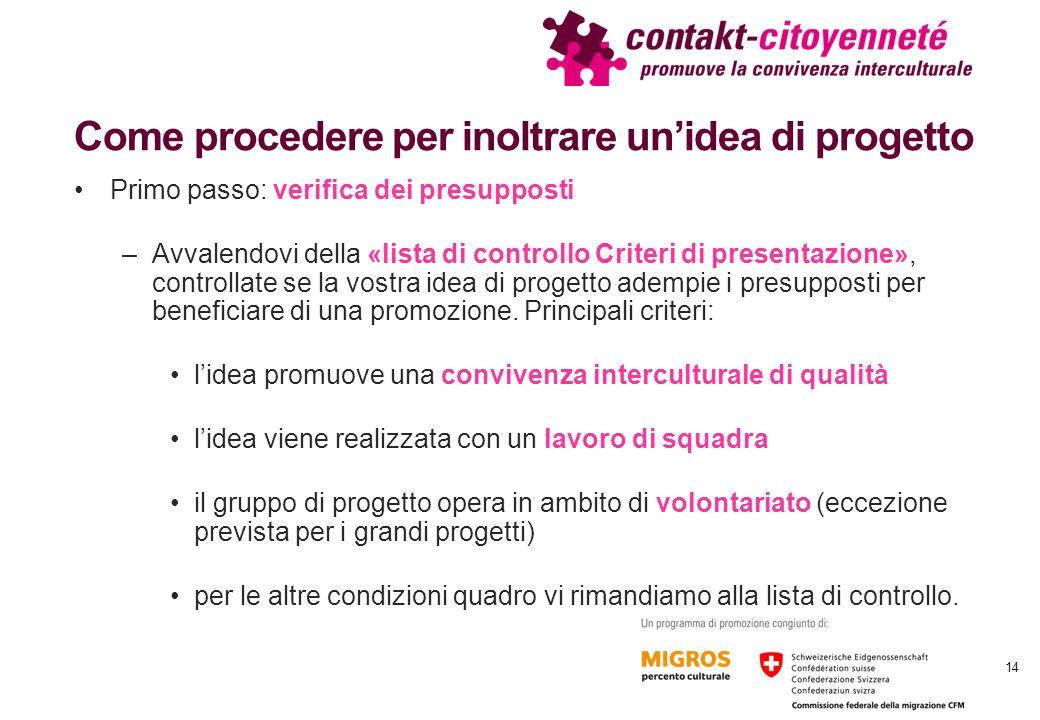 Come procedere per inoltrare un'idea di progetto Primo passo: verifica dei presupposti –Avvalendovi della «lista di controllo Criteri di presentazione