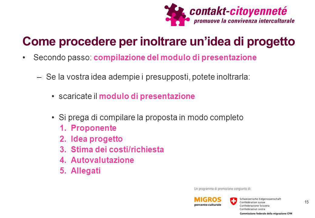 Come procedere per inoltrare un'idea di progetto Secondo passo: compilazione del modulo di presentazione –Se la vostra idea adempie i presupposti, potete inoltrarla: scaricate il modulo di presentazione Si prega di compilare la proposta in modo completo 1.Proponente 2.Idea progetto 3.Stima dei costi/richiesta 4.Autovalutazione 5.Allegati 15