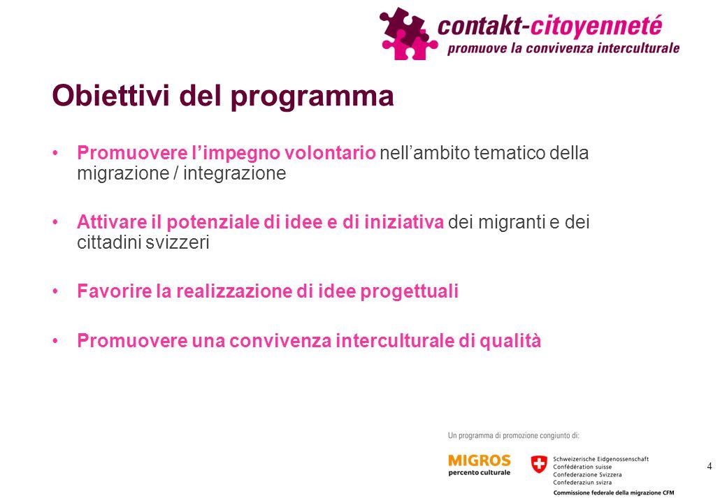 Obiettivi del programma Promuovere l'impegno volontario nell'ambito tematico della migrazione / integrazione Attivare il potenziale di idee e di iniziativa dei migranti e dei cittadini svizzeri Favorire la realizzazione di idee progettuali Promuovere una convivenza interculturale di qualità 4