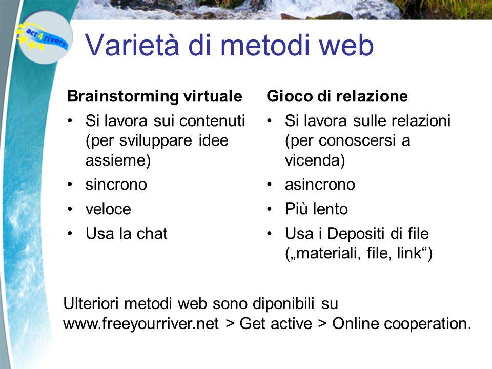 Varietà di metodi web Brainstorming virtuale Si lavora sui contenuti (per sviluppare idee assieme) sincrono veloce Usa la chat Gioco di relazione Si l