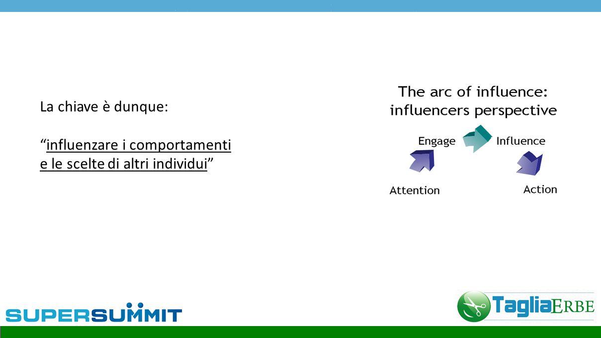 La chiave è dunque: influenzare i comportamenti e le scelte di altri individui