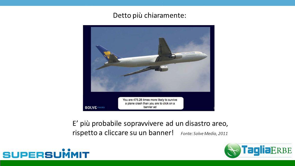 Detto più chiaramente: E' più probabile sopravvivere ad un disastro areo, rispetto a cliccare su un banner! Fonte: Solve Media, 2011