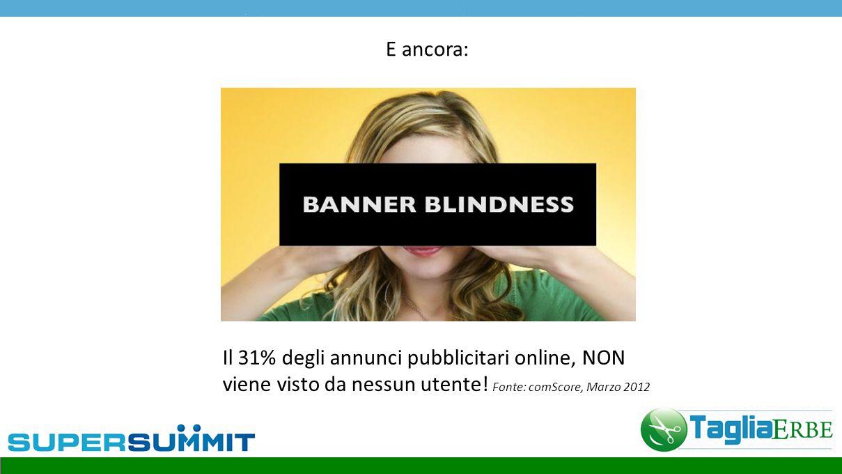 E ancora: Il 31% degli annunci pubblicitari online, NON viene visto da nessun utente! Fonte: comScore, Marzo 2012