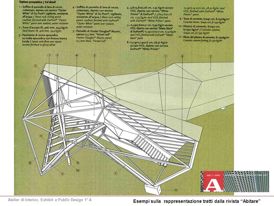 """Atelier di Interior, Exhibit e Public Design 1° A Esempi sulla rappresentazione tratti dalla rivista """"Abitare"""""""