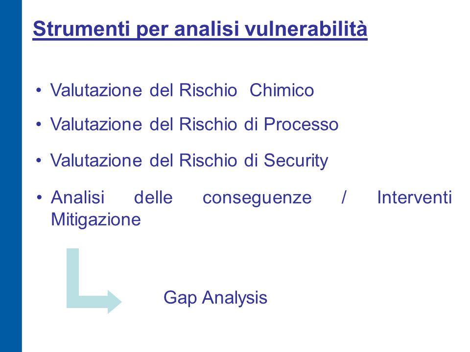 Strumenti per analisi vulnerabilità Valutazione del Rischio Chimico Valutazione del Rischio di Processo Valutazione del Rischio di Security Analisi delle conseguenze / Interventi Mitigazione Gap Analysis